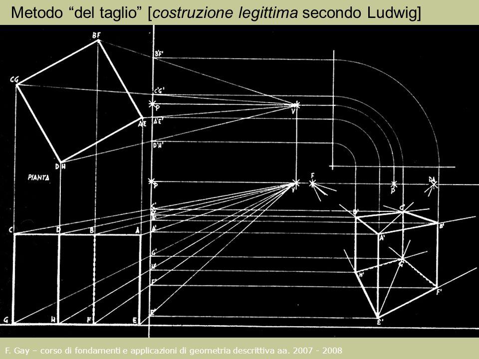 Metodo del taglio [costruzione legittima secondo Ludwig]